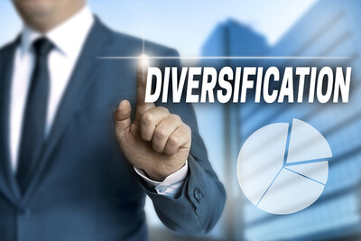 investment strategies diversification and Risk Tolerance